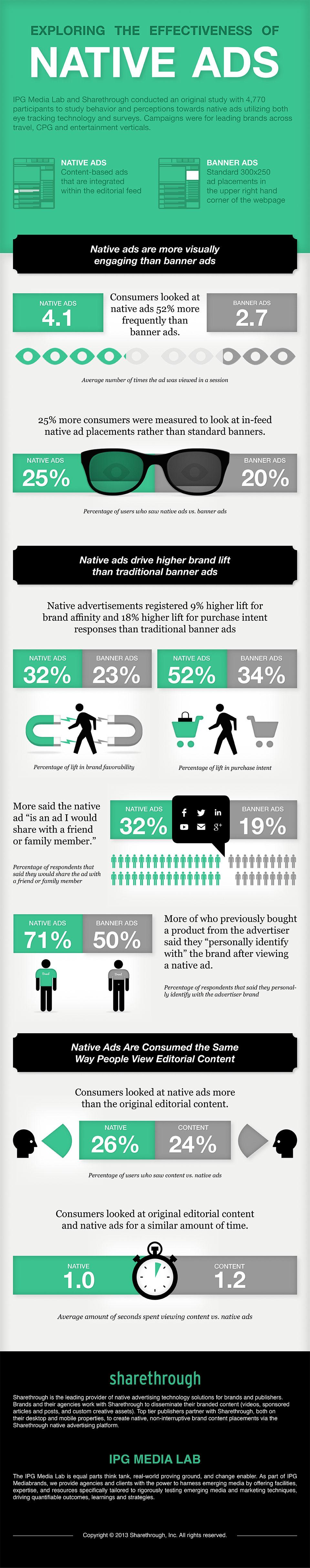 sharethrough-IPG-Infographic-web2